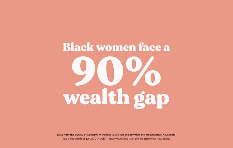 Black women face a 90% wealth gap